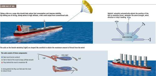 sky-sails-brochure.jpg