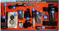 Survival Suit Gear