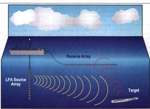 usns impeccable sonar acoustic array diagram