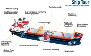 PNTL Nuclear Fuel Ship