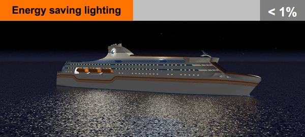 energy saving lighting cruise ship