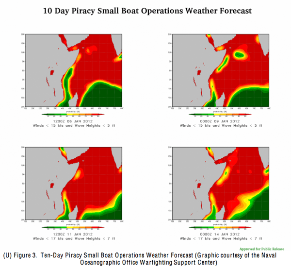10 day piracy small boat operations weather forecast