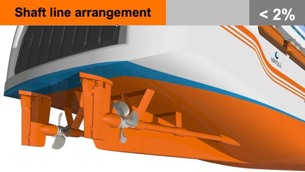 propeller shaft line arrangement