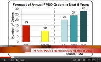 With 141 New FPSOs Currently Being Planned, Expect Significant Rise in Shuttle Tanker Demand [VIDEO]