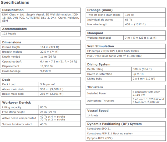 seawell specifications helix