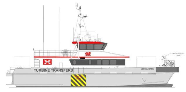 turbine transfers austal