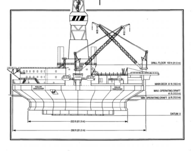 Profile view of Kulluk's hull