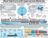 Everything You Ever Wanted to Know About the World's Largest Ship – INFOGRAPHIC