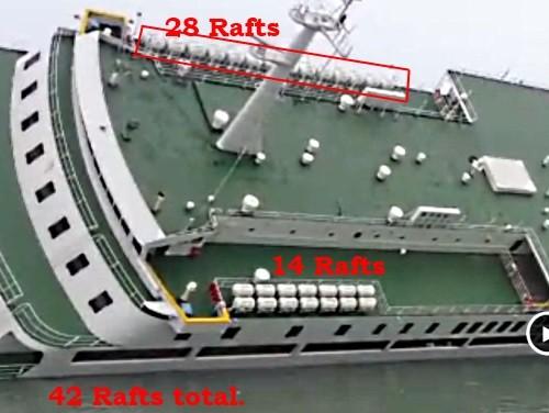 SEWOL - Listing - Rafts