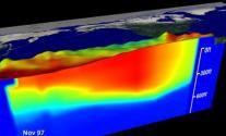 El Nino Odds High As Pacific Ocean Warms