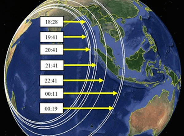 "There were 7 ""handshakes"" between the ground station and the aircraft after the loss of primary radar data. The location rings, shown here, are calculated from the recorded ""burst timing offset"".  Source: Inmarsat/Boeing /Google"