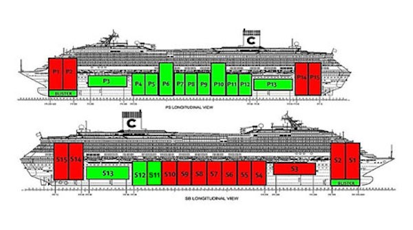 Green indicates the sponson's installed as of May 6, 2014. The sponson's shown in red still need to be installed prior to the ship's refloating. Graphic courtesy TheParbucklingProject.com