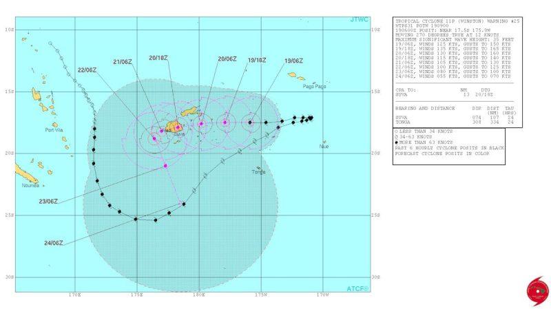 JTWC Forecast Track TC Winston