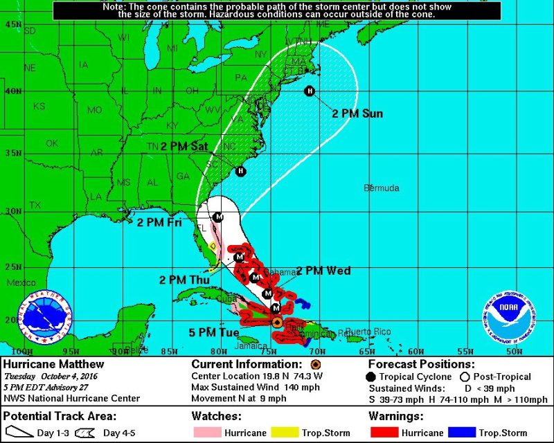 NOAA NHC Forecast Track