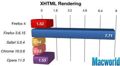 ff4_xhtml_render-231287