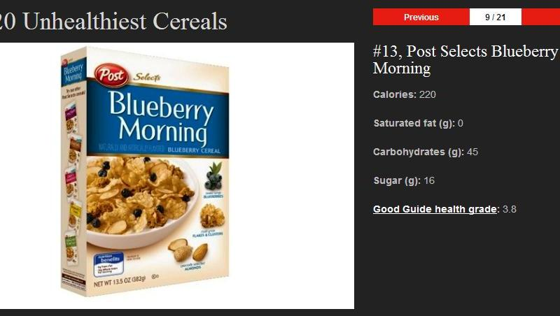 Unhealthiest Cereals