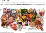 food-waste-us-nytimes
