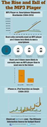 MP3_Infographic