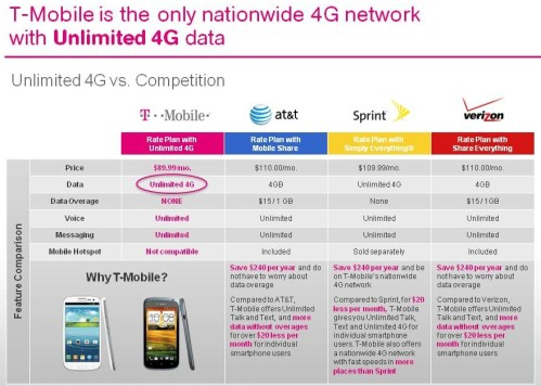 tmobile vs comp