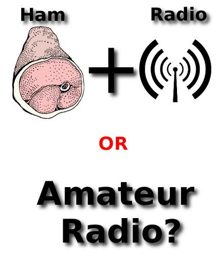 The Origin of the Term 'Ham Radio'