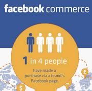 El comercio en Facebook [Infografía]