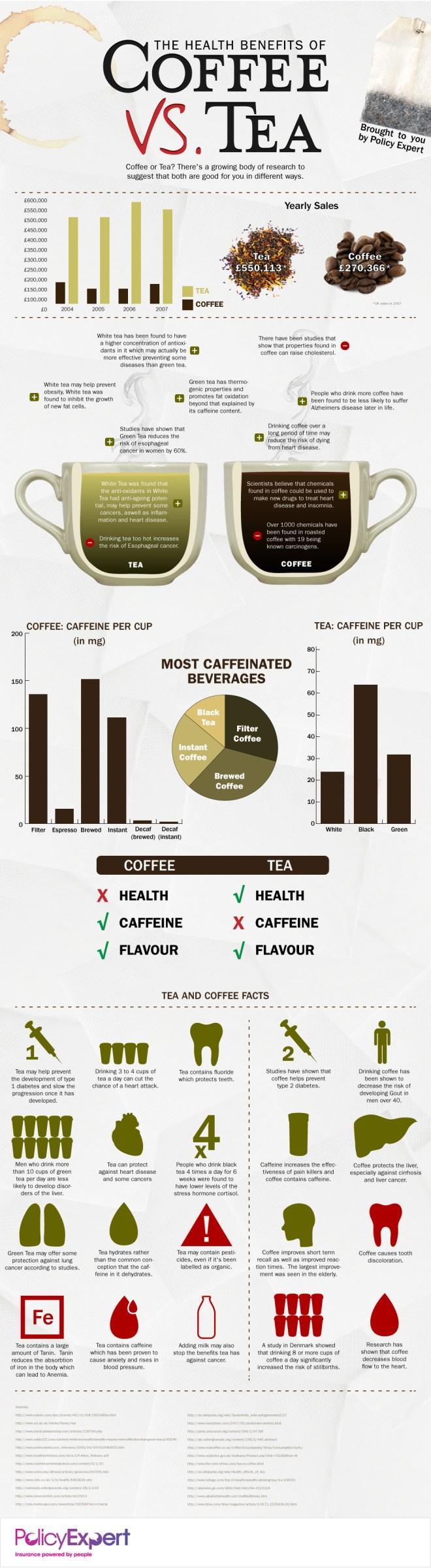 Coffee_vs_Tea