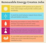 Energías renovables y su futuro #Infografía