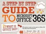 Guía paso a paso sobre Microsoft Office 365 #Infografía