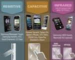 Cómo trabajan las pantallas sensibles al tacto de los smartphones #Infografía