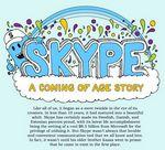 La historia de Skype #Infografía