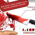 Accidentes en la cocina: datos, hechos y recomendaciones