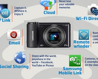 Los modelos de cámaras inteligentes de Samsung, con WIFI