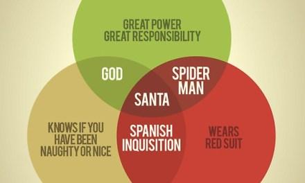 Excelentes e inteligentes diagramas de Venn de nuestro conocido Stephen Wildish