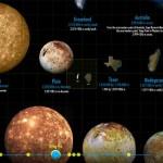 Magnifying the Universe, comparándonos contra otros elementos del Universo