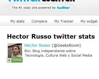 TwitterCounter: ¿Cómo evolucionan tu followers?