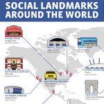 Los puntos de referencia más sociales del planeta