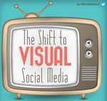La importancia del contenido visual en la Social Media y 6 recomendaciones