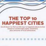 top-happiest-cities-excerpt