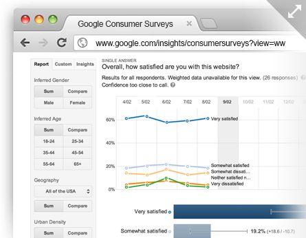 encuesta-google-website-reporte