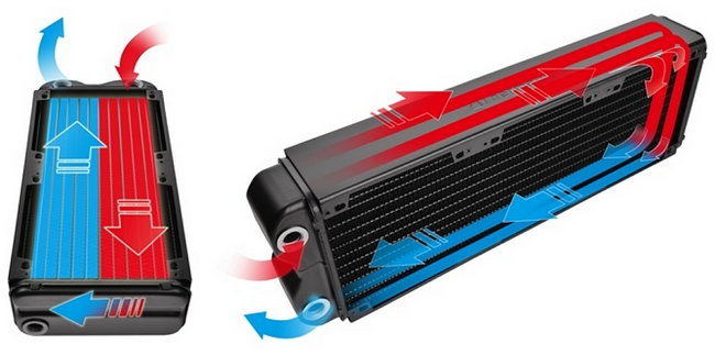 thermaltake-pacific-radiators-funcionamiento