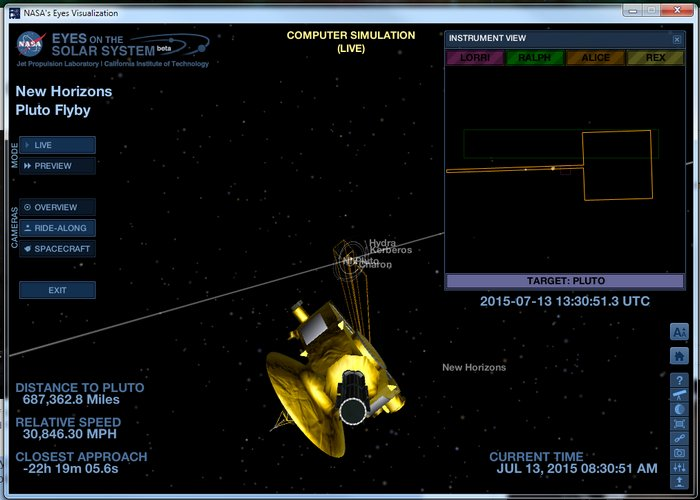 eyes-of-the-solar-system-new-horizons-pluto-flyby