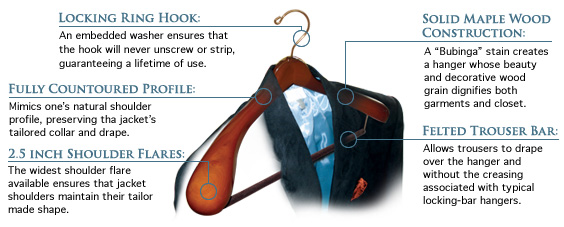 Proper suit hanger