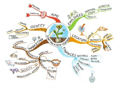 Business plan writing services yoga studios