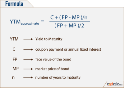 YTM - Yield to Maturity Calculator