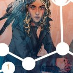 Supreme Blue Rose #1 – 7 + TPB (2014-2015)