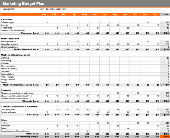 marketing plan budget template 222