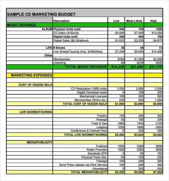 marketing plan budget template 555
