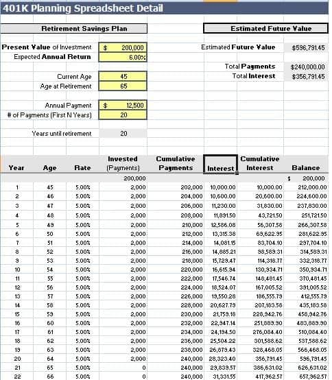 401k Contribution Spreadsheet Free
