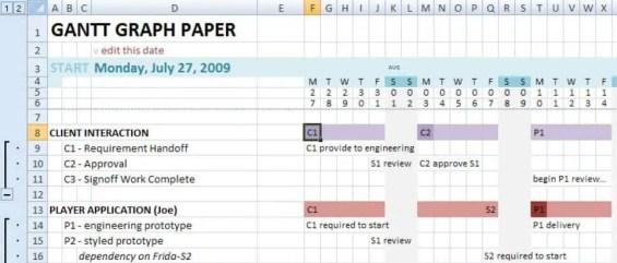 gantt chart template 5451