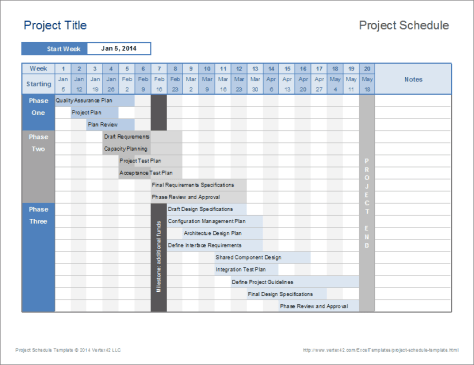 project timeline template 1244
